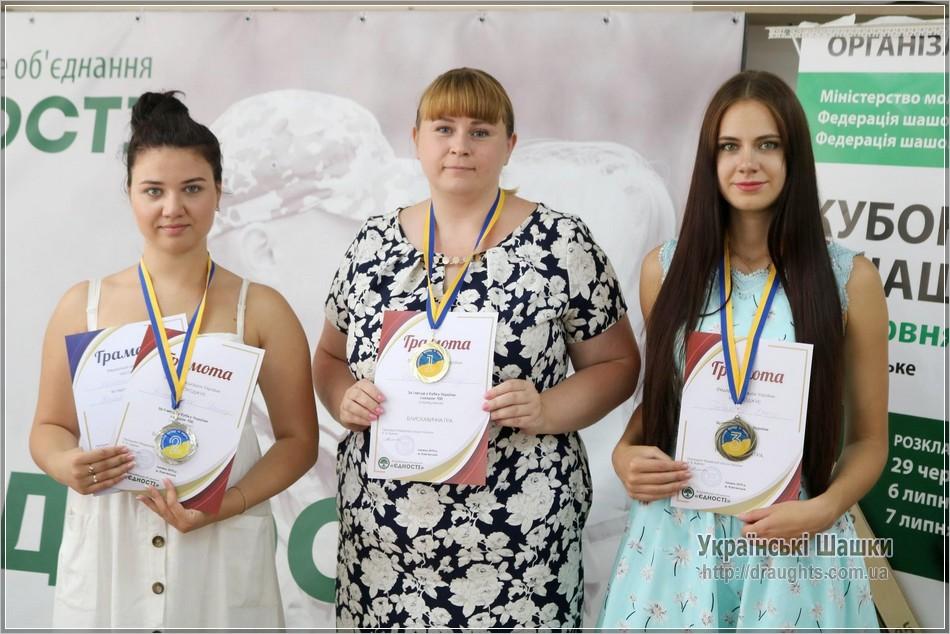 045-d100-uacup-bl-women-kamianske