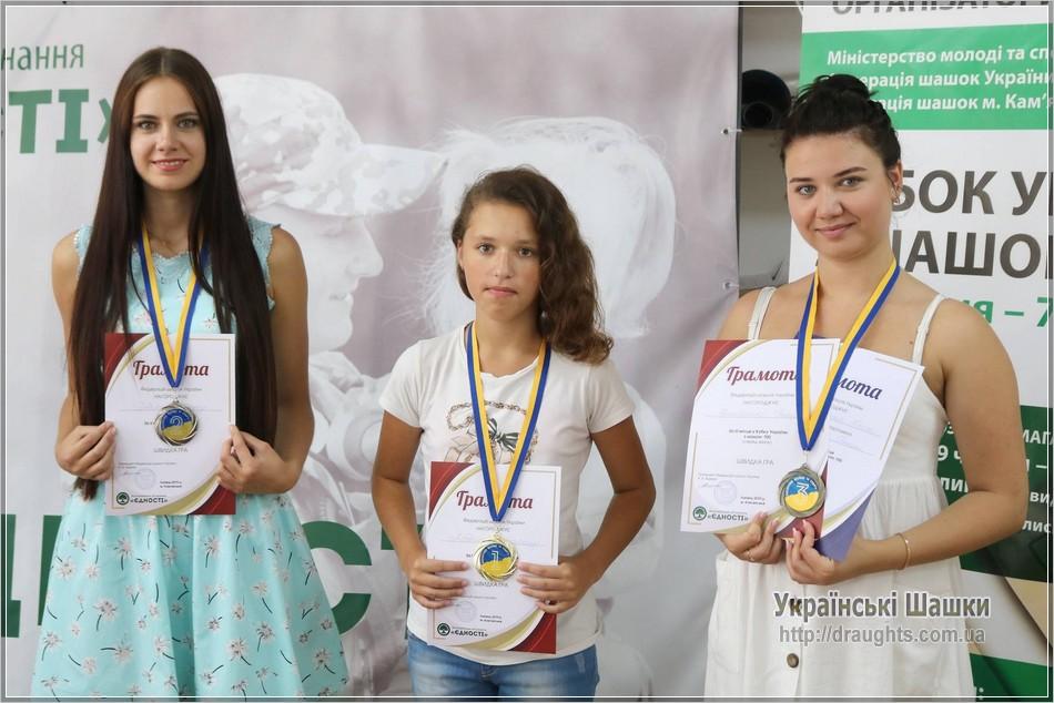 045-d100-uacup-rp-women-kamianske
